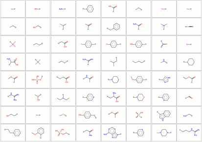 Bioactive Substituents and Linkers